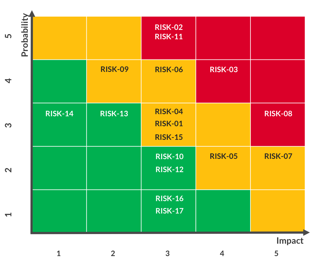 risk_map